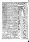 Belfast Mercantile Register and Weekly Advertiser Tuesday 04 December 1849 Page 4