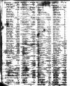 Lloyd's List Tuesday 20 January 1801 Page 2