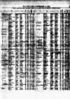 Lloyd's List Saturday 04 December 1858 Page 7
