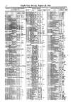 Lloyd's List Monday 18 August 1873 Page 6