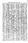 Lloyd's List Saturday 04 October 1873 Page 10
