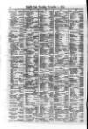 Lloyd's List Saturday 01 November 1873 Page 10