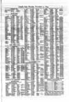 Lloyd's List Monday 03 November 1873 Page 5
