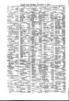 Lloyd's List Monday 03 November 1873 Page 10