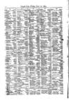 Lloyd's List Friday 19 June 1874 Page 10