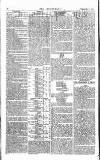 The Sportsman Tuesday 12 December 1865 Page 2