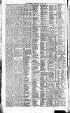 The Sportsman Saturday 19 July 1884 Page 6
