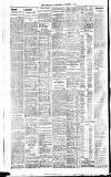 The Sportsman Wednesday 01 October 1913 Page 8