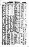 Public Ledger and Daily Advertiser Thursday 01 January 1852 Page 3