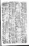Public Ledger and Daily Advertiser Saturday 08 July 1854 Page 7