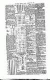 Public Ledger and Daily Advertiser Friday 20 December 1878 Page 6