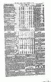 Public Ledger and Daily Advertiser Friday 20 December 1878 Page 7