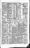Public Ledger and Daily Advertiser Thursday 18 March 1880 Page 3