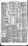 Public Ledger and Daily Advertiser Friday 17 June 1881 Page 6