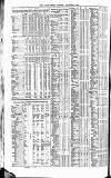 Public Ledger and Daily Advertiser Saturday 07 November 1885 Page 8