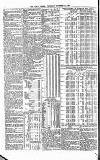 Public Ledger and Daily Advertiser Wednesday 16 December 1885 Page 4