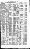 Public Ledger and Daily Advertiser Friday 09 April 1897 Page 5