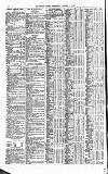 Public Ledger and Daily Advertiser Wednesday 05 January 1898 Page 6