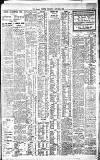 Dublin Daily Express Thursday 08 January 1914 Page 3