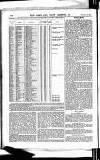Army and Navy Gazette Saturday 21 November 1885 Page 18