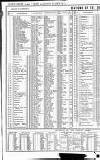 Army and Navy Gazette Saturday 04 December 1886 Page 21