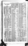"""Sooth Staffordshire Rkqt. (38th-80th) . """" . Ist 8atn....C01.H.W. Steward Curragh 2nd Batn Lt.-Col. B. K. Daubeuey, D.a.o Allahabad, Bengal"""
