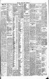Dublin Daily Nation Friday 30 July 1897 Page 3