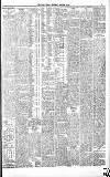 Dublin Daily Nation Thursday 04 January 1900 Page 3