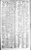 Northern Whig Friday 28 October 1932 Page 4