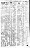 NEWSPAPER SHARES.