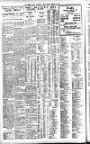 Northern Whig Saturday 25 February 1939 Page 4