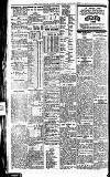 Newcastle Daily Chronicle Monday 05 June 1916 Page 2