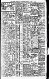 Newcastle Daily Chronicle Monday 05 June 1916 Page 7