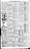 Globe Wednesday 22 January 1913 Page 2