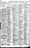 Globe Monday 27 January 1913 Page 10