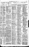 Globe Monday 27 January 1913 Page 11