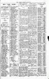 Globe Friday 02 May 1913 Page 9