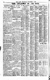 •The globe. Thursday. November 4.1920.