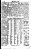 Sporting Times Saturday 01 January 1921 Page 5