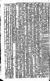 Shipping and Mercantile Gazette Tuesday 20 March 1838 Page 2