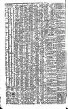 Shipping and Mercantile Gazette Friday 13 April 1838 Page 2