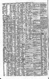 Shipping and Mercantile Gazette Monday 16 April 1838 Page 2