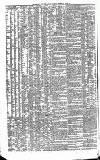 Shipping and Mercantile Gazette Thursday 19 April 1838 Page 2