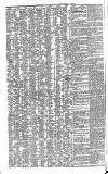 Shipping and Mercantile Gazette Tuesday 24 April 1838 Page 2
