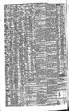 Shipping and Mercantile Gazette Thursday 03 May 1838 Page 2