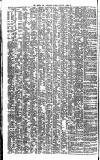 inthrilorr of lonOon. The particulars which v advertised in the Shipping andMereaiuiie Gazette of yesterday.'] EAST INDIES. NATION. SHIP. COMMANDER.