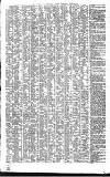 Shipping and Mercantile Gazette Wednesday 27 February 1850 Page 2