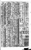 Shipping and Mercantile Gazette Wednesday 01 September 1858 Page 7