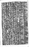 Shipping and Mercantile Gazette Thursday 05 April 1860 Page 2