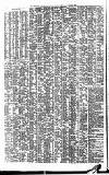 Shipping and Mercantile Gazette Tuesday 10 March 1863 Page 2